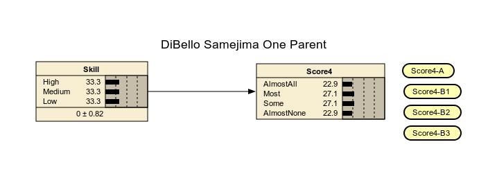 DiBello-Samejima model with 3-level observable.